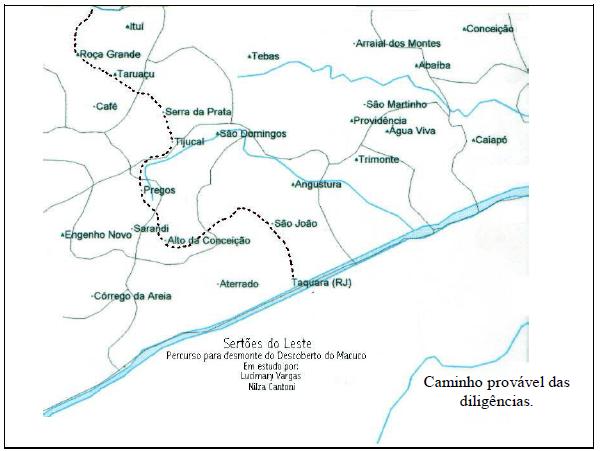 Aspectos da História de Leopoldina