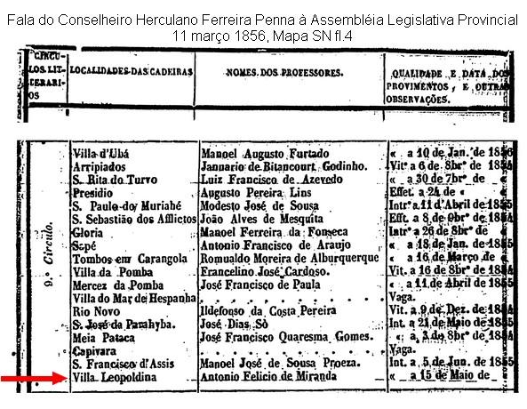 Fala do Conselheiro Herculano Ferreira Penna à Assembléia Legislativa Provincial, 11 março 1856